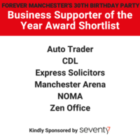Business Supporter of the Year Award 2020 – Shortlist