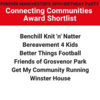 Connecting Communities Award 2020 – Shortlist