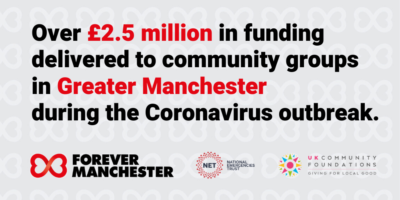 Over £2.5 Million in Funding Delivered to Community Groups During the Coronavirus Outbreak